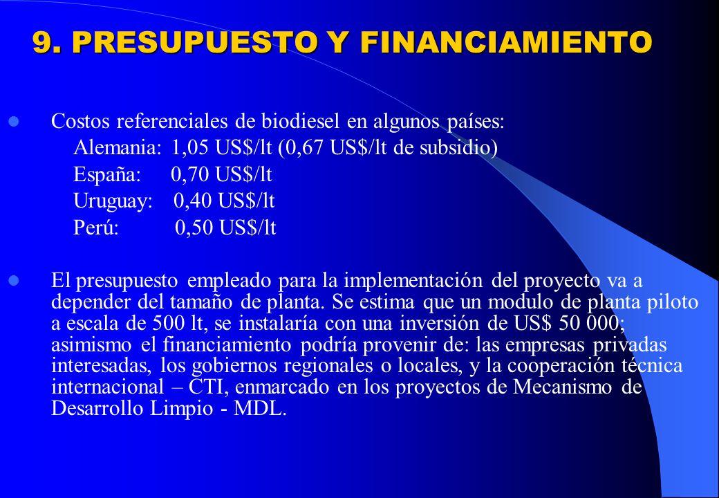 9. PRESUPUESTO Y FINANCIAMIENTO