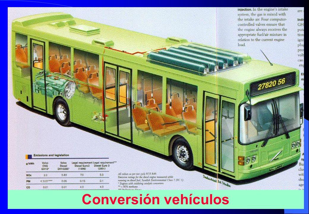 Conversión vehículos