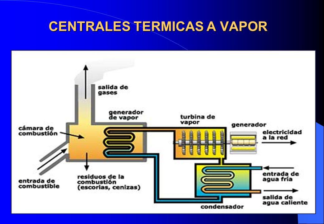 CENTRALES TERMICAS A VAPOR