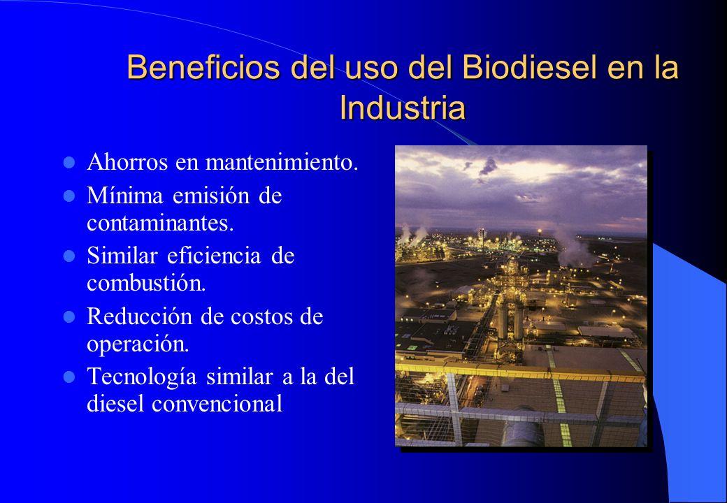 Beneficios del uso del Biodiesel en la Industria