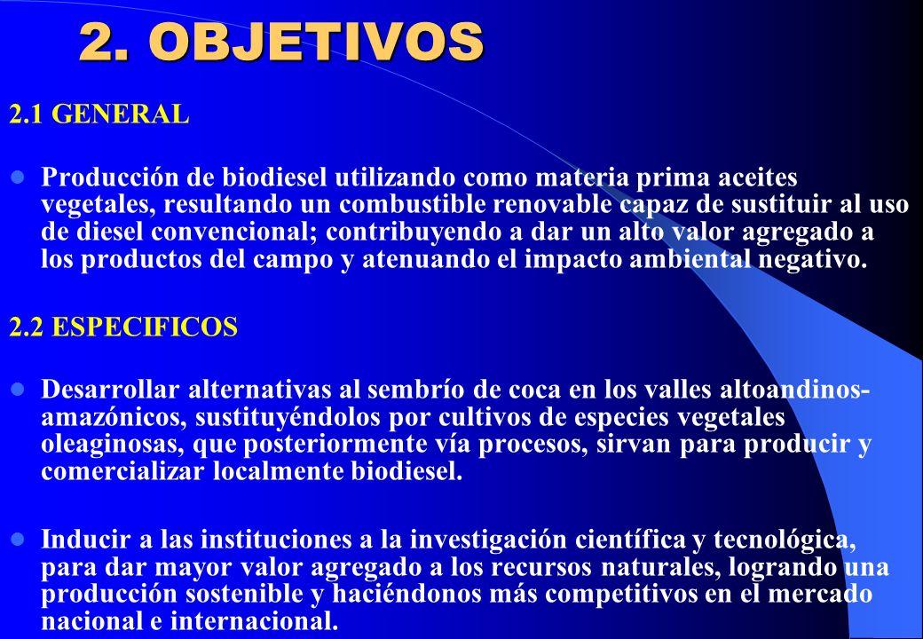 2. OBJETIVOS 2.1 GENERAL.