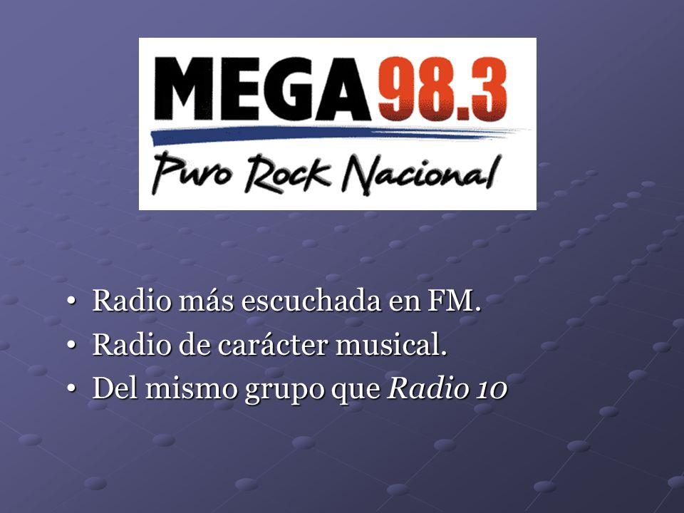 Radio más escuchada en FM.