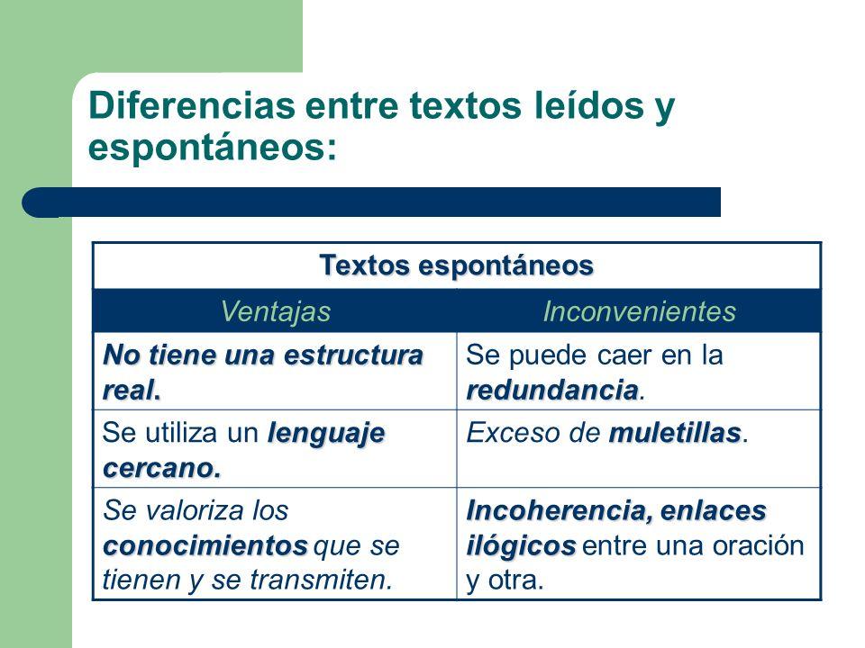 Diferencias entre textos leídos y espontáneos: