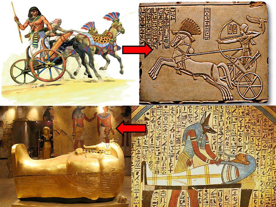 Antiguo EgiptoSu comunicación se componía a base de signos tanto escritos como dibujados.
