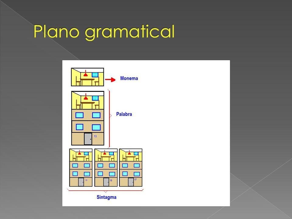 Plano gramatical