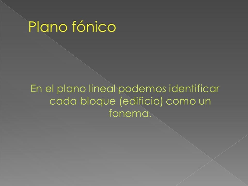 Plano fónico En el plano lineal podemos identificar cada bloque (edificio) como un fonema.