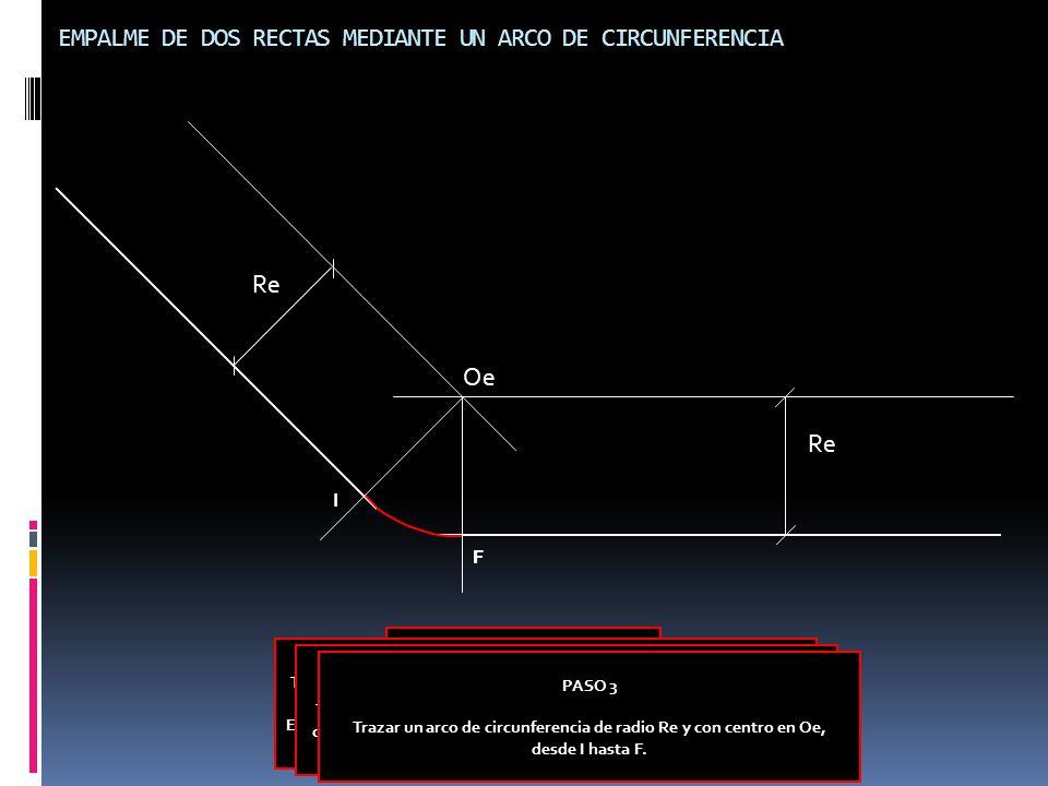 EMPALME DE DOS RECTAS MEDIANTE UN ARCO DE CIRCUNFERENCIA