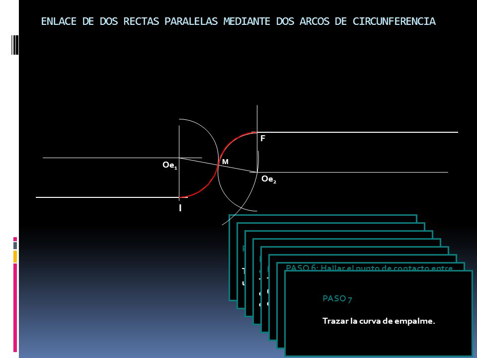 ENLACE DE DOS RECTAS PARALELAS MEDIANTE DOS ARCOS DE CIRCUNFERENCIA
