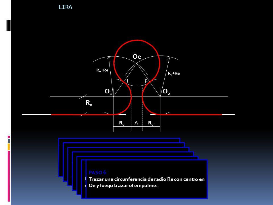 LIRA Oe O1 O2 R0 I F R0 A DATOS Dilatación a absorber (A) R0 Re