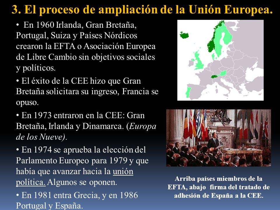 3. El proceso de ampliación de la Unión Europea.