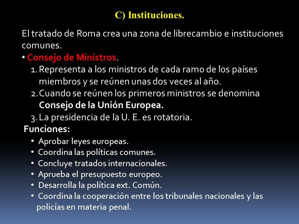 La presidencia de la U. E. es rotatoria. Funciones: