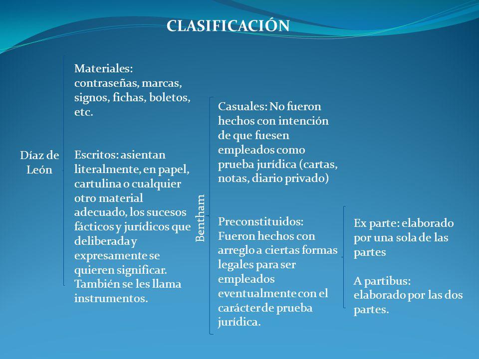 CLASIFICACIÓN Materiales: contraseñas, marcas, signos, fichas, boletos, etc.