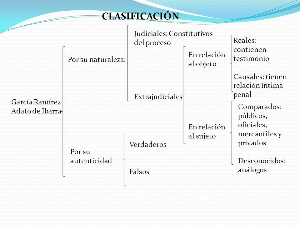 CLASIFICACIÓN Judiciales: Constitutivos del proceso
