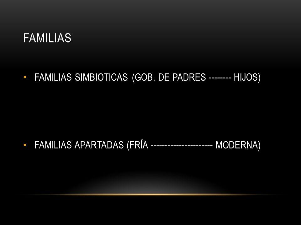 FAMILIAS FAMILIAS SIMBIOTICAS (GOB. DE PADRES -------- HIJOS)