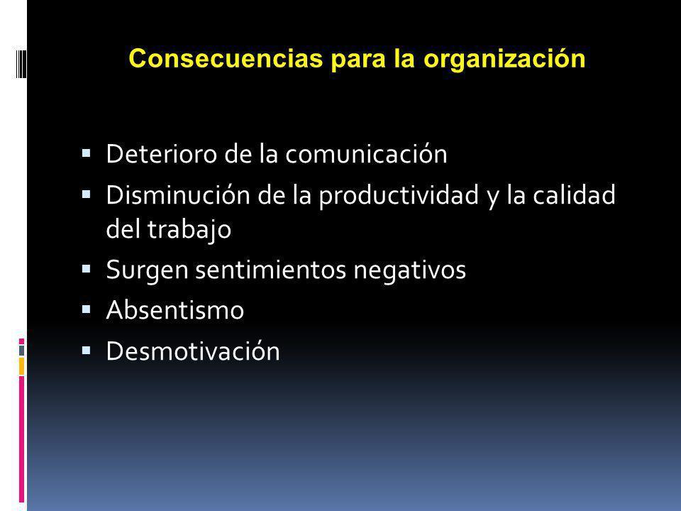 Consecuencias para la organización
