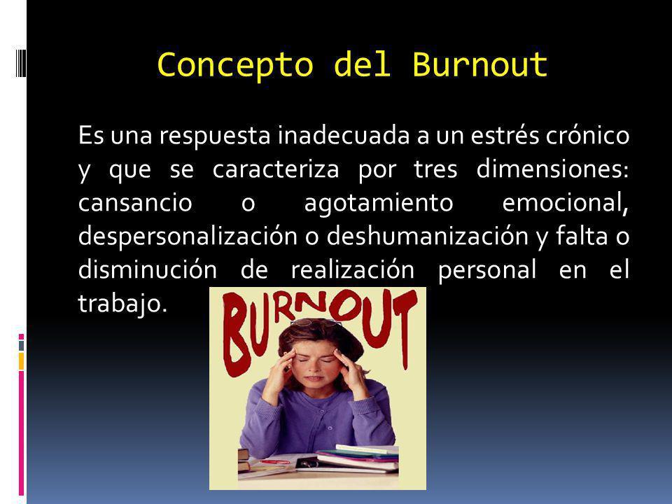 Concepto del Burnout
