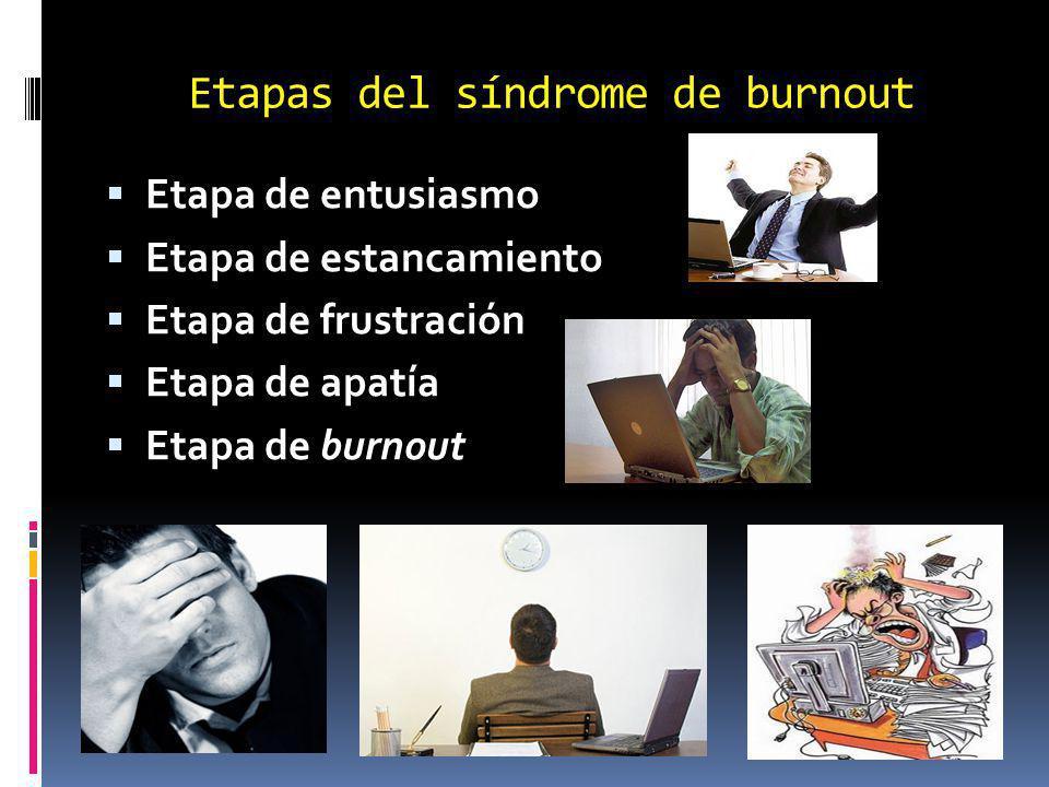Etapas del síndrome de burnout
