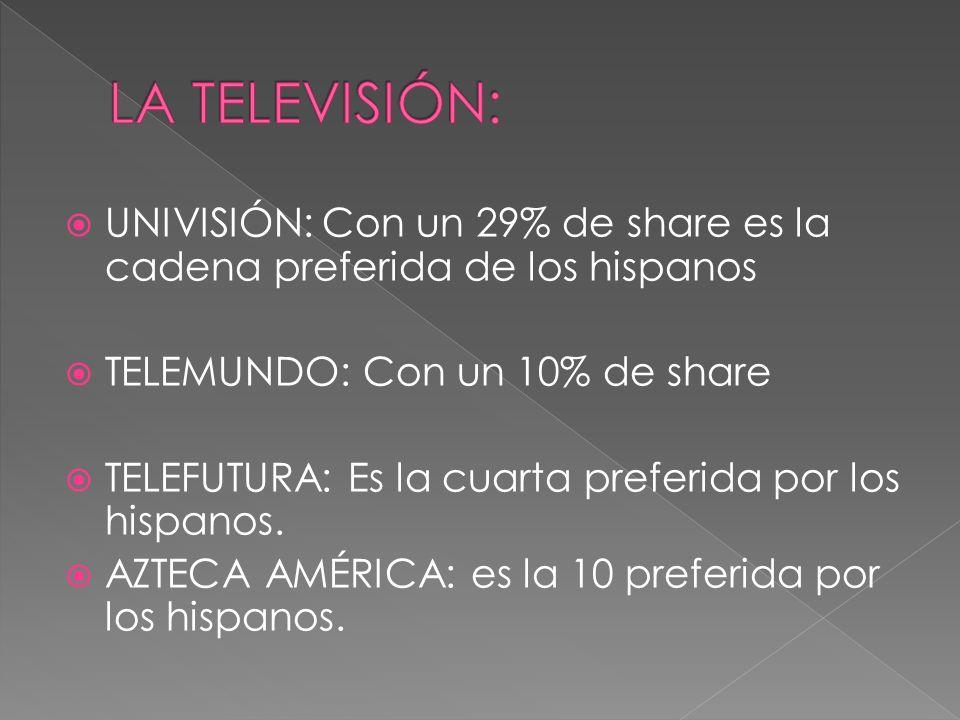 LA TELEVISIÓN:UNIVISIÓN: Con un 29% de share es la cadena preferida de los hispanos. TELEMUNDO: Con un 10% de share.