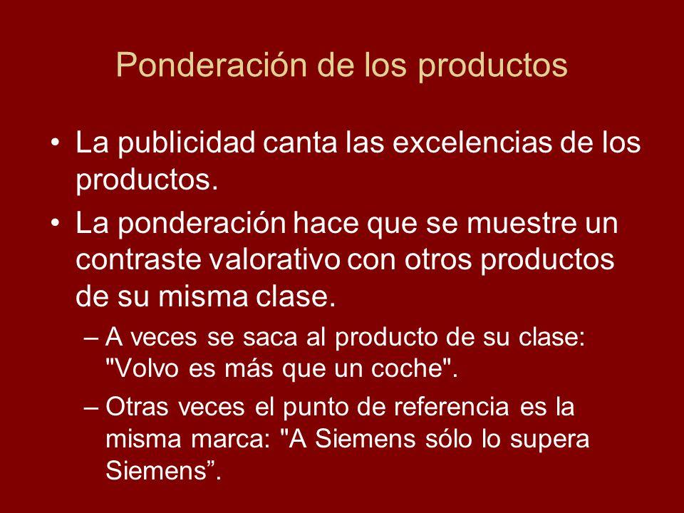 Ponderación de los productos
