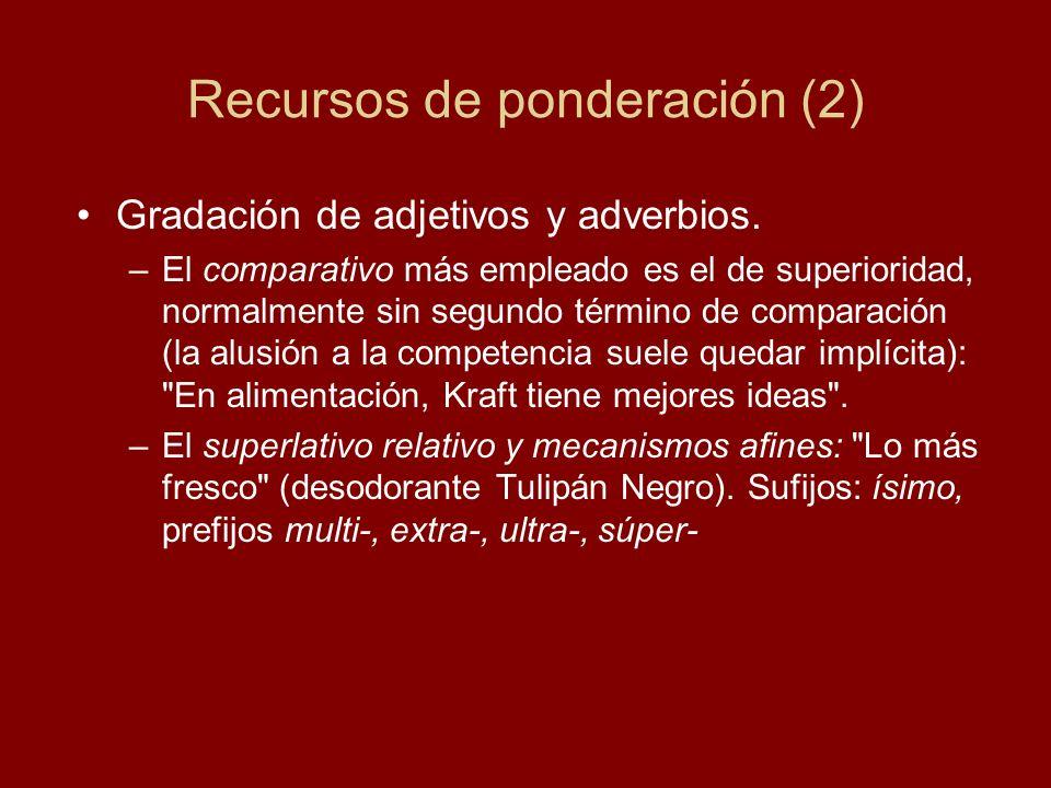 Recursos de ponderación (2)