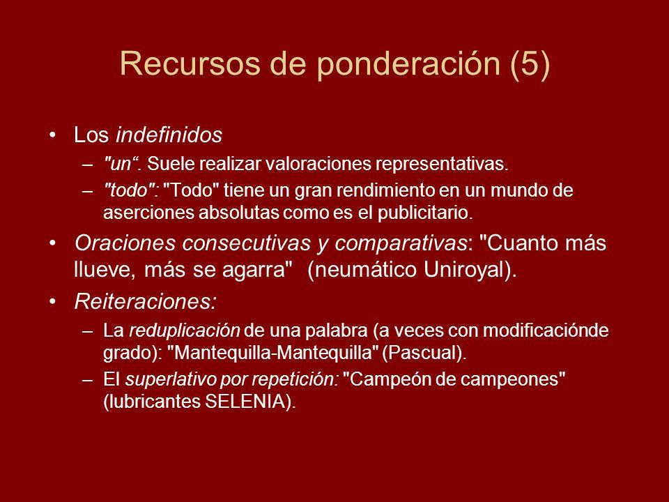 Recursos de ponderación (5)