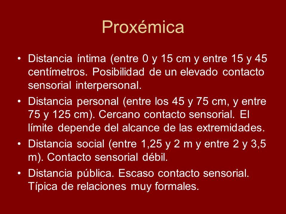 Proxémica Distancia íntima (entre 0 y 15 cm y entre 15 y 45 centímetros. Posibilidad de un elevado contacto sensorial interpersonal.