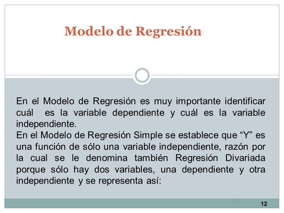 Modelo de Regresión En el Modelo de Regresión es muy importante identificar cuál es la variable dependiente y cuál es la variable independiente.