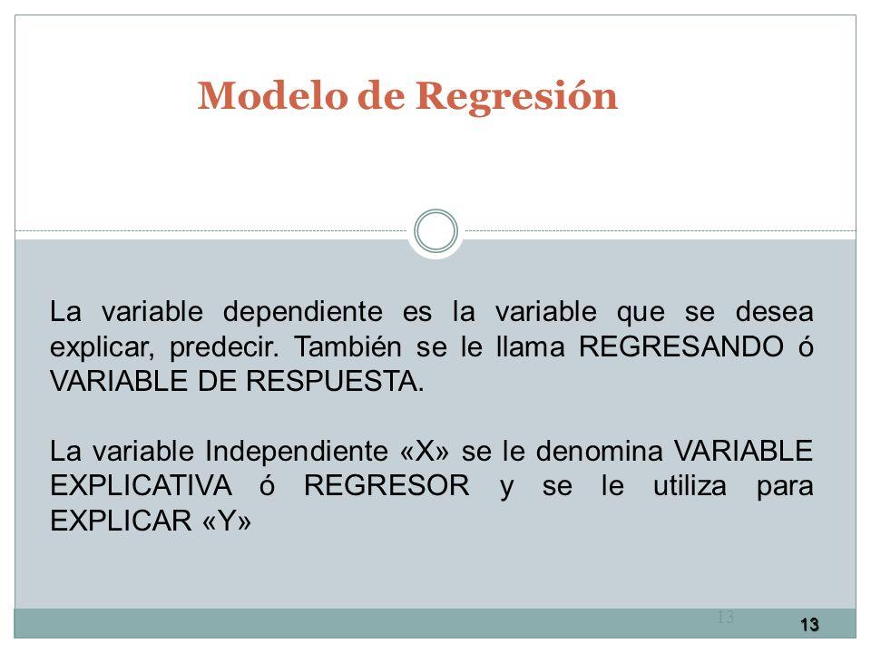 Modelo de Regresión La variable dependiente es la variable que se desea explicar, predecir. También se le llama REGRESANDO ó VARIABLE DE RESPUESTA.