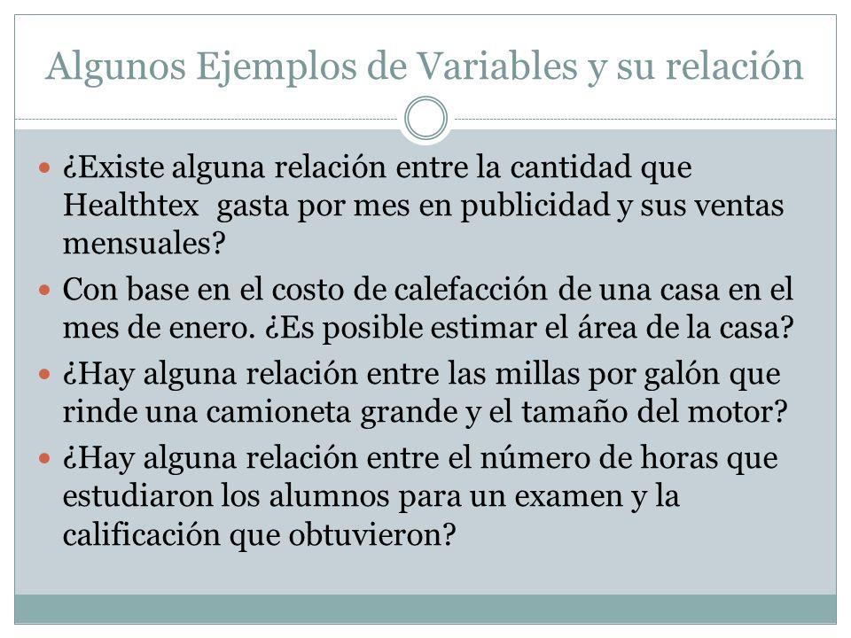 Algunos Ejemplos de Variables y su relación