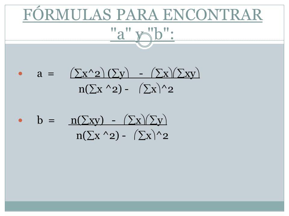 FÓRMULAS PARA ENCONTRAR a y b :