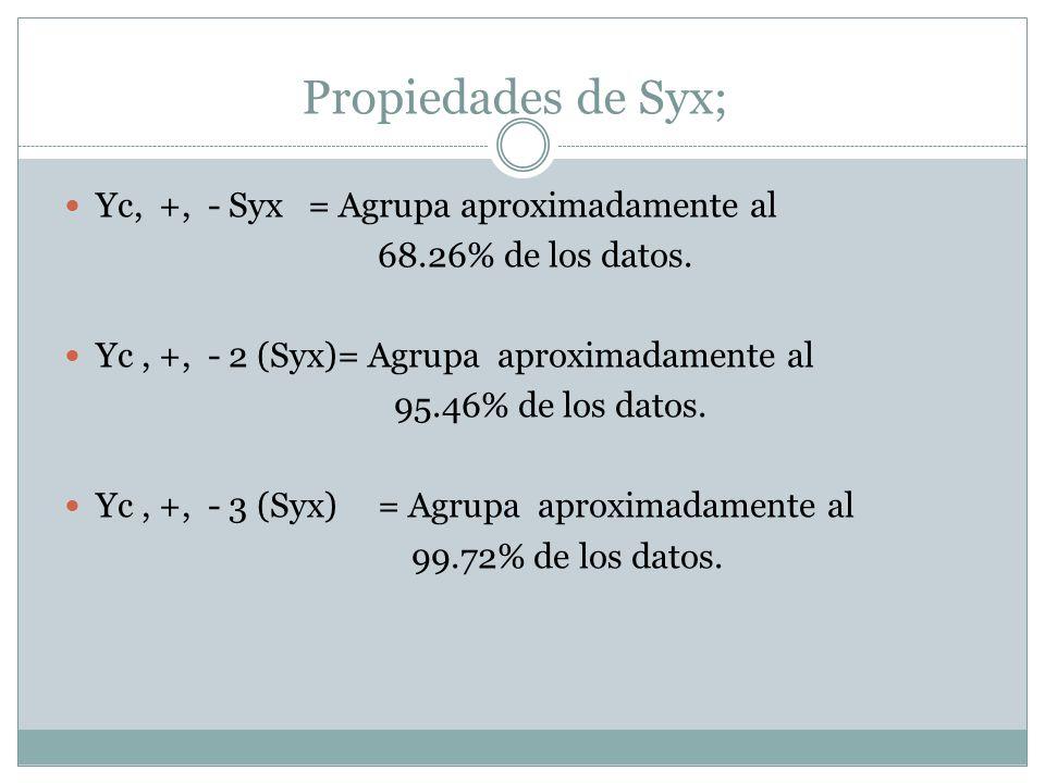 Propiedades de Syx; Yc, +, - Syx = Agrupa aproximadamente al