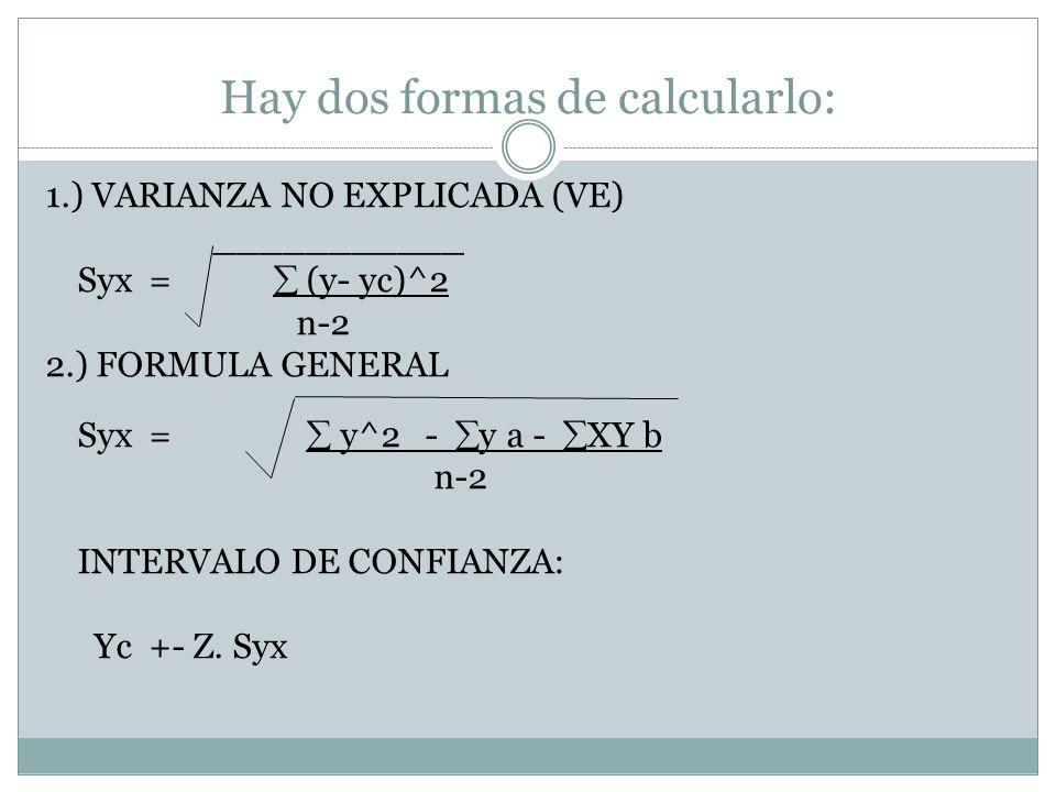Hay dos formas de calcularlo:
