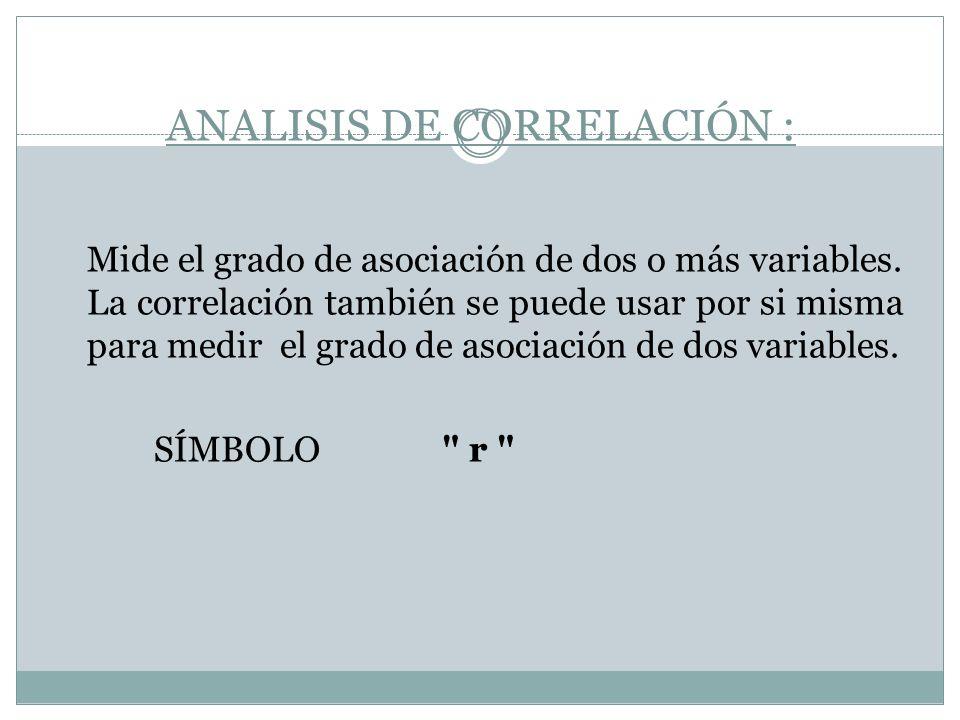 ANALISIS DE CORRELACIÓN :