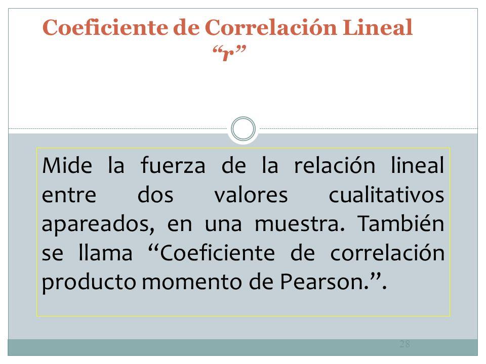Coeficiente de Correlación Lineal r