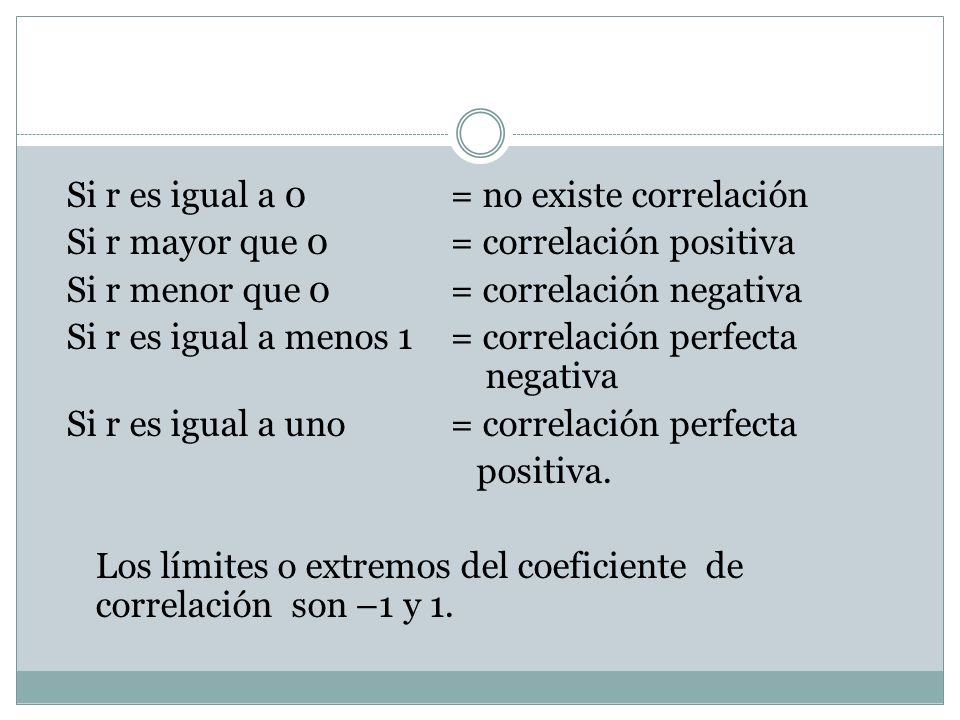 Si r es igual a 0 = no existe correlación