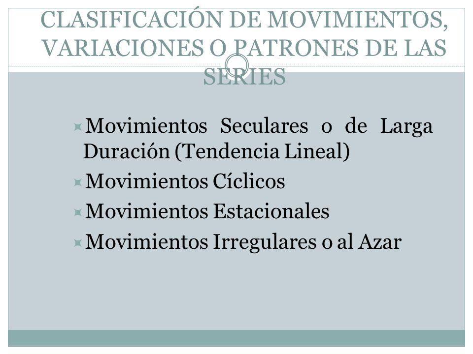 CLASIFICACIÓN DE MOVIMIENTOS, VARIACIONES O PATRONES DE LAS SERIES