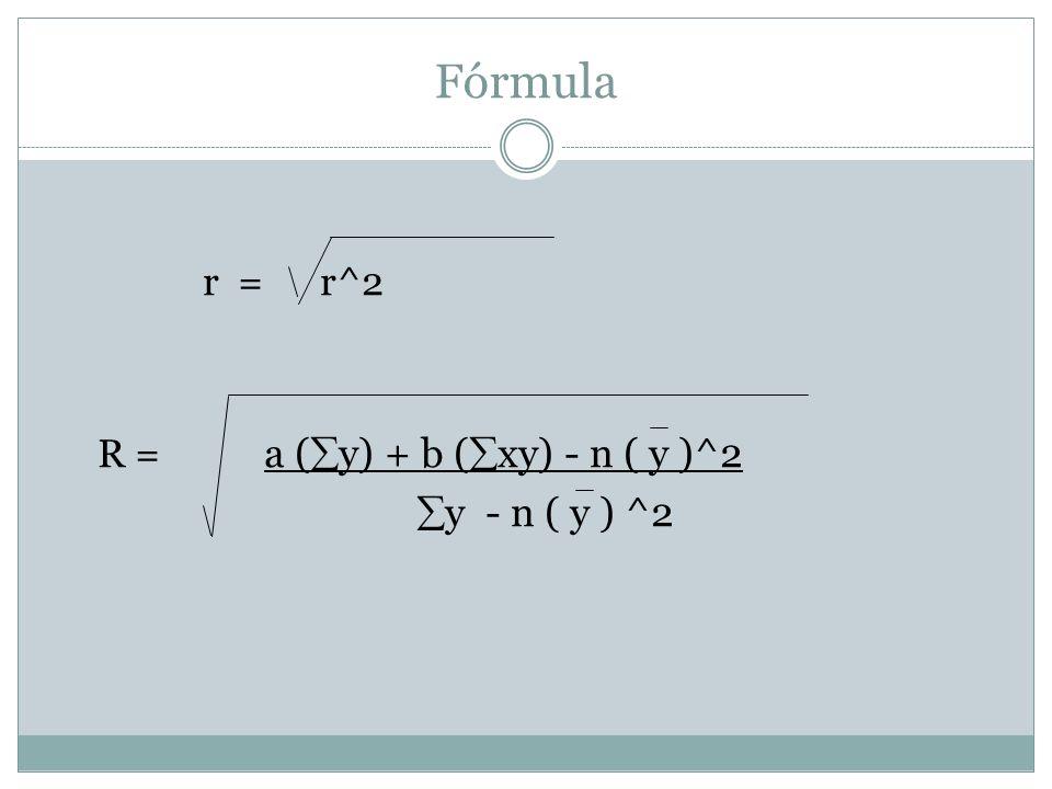 Fórmula r = r^2 R = a (y) + b (xy) - n ( y )^2 y - n ( y ) ^2