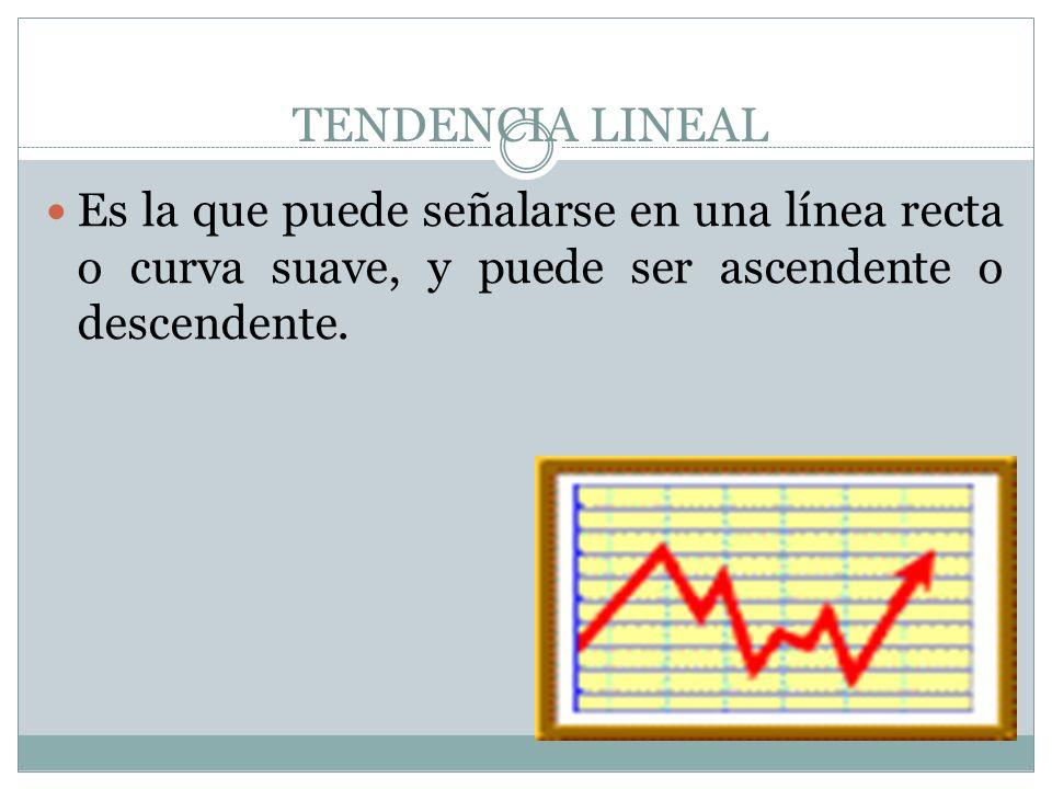 TENDENCIA LINEAL Es la que puede señalarse en una línea recta o curva suave, y puede ser ascendente o descendente.