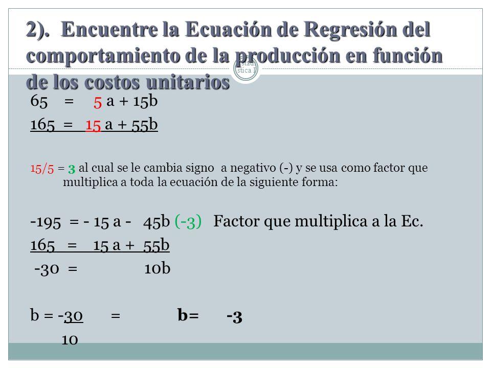 2). Encuentre la Ecuación de Regresión del comportamiento de la producción en función de los costos unitarios