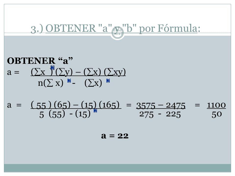 3.) OBTENER a y b por Fórmula: