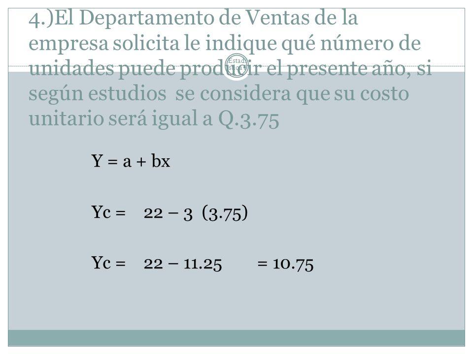 4.)El Departamento de Ventas de la empresa solicita le indique qué número de unidades puede producir el presente año, si según estudios se considera que su costo unitario será igual a Q.3.75
