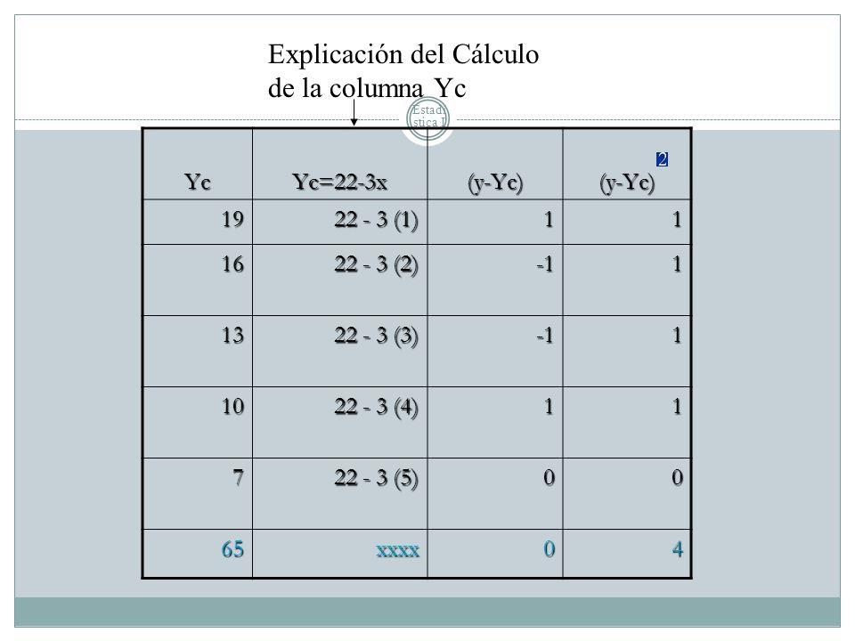 Explicación del Cálculo de la columna Yc