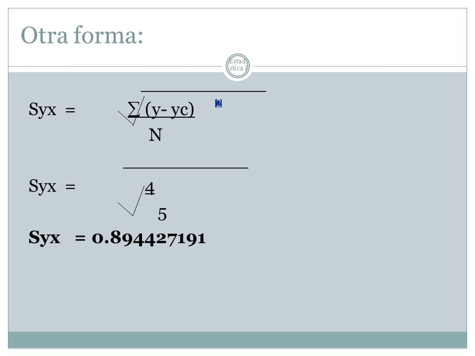 Otra forma: ___________ Syx =  (y- yc) N Syx = 4 5 Syx = 0.894427191