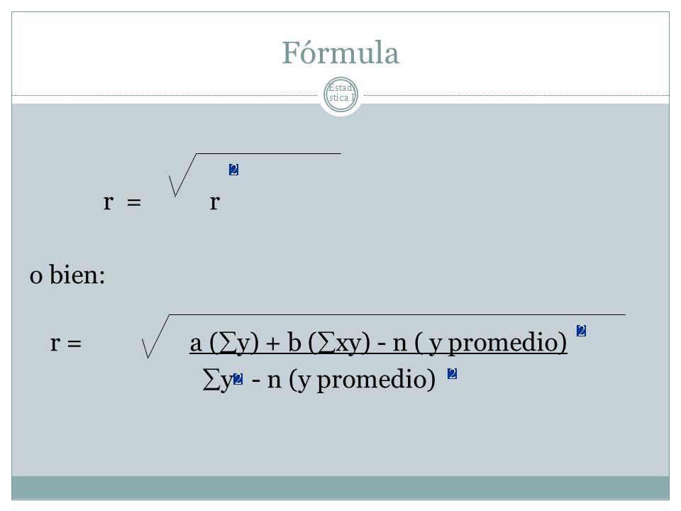 Fórmula r = r o bien: r = a (y) + b (xy) - n ( y promedio)