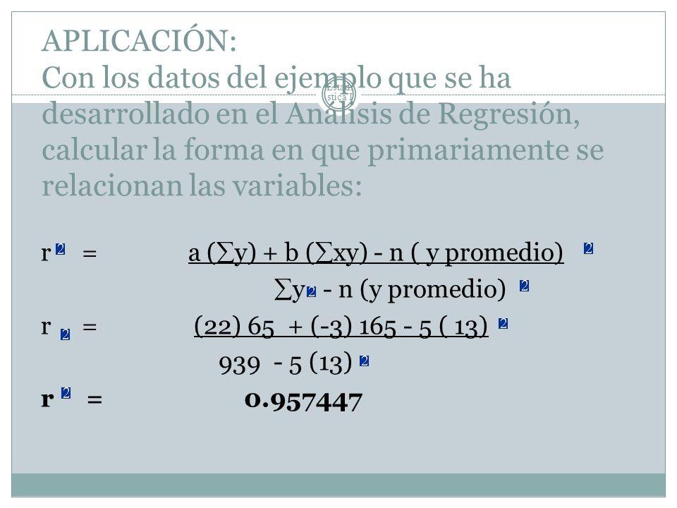 APLICACIÓN: Con los datos del ejemplo que se ha desarrollado en el Análisis de Regresión, calcular la forma en que primariamente se relacionan las variables: