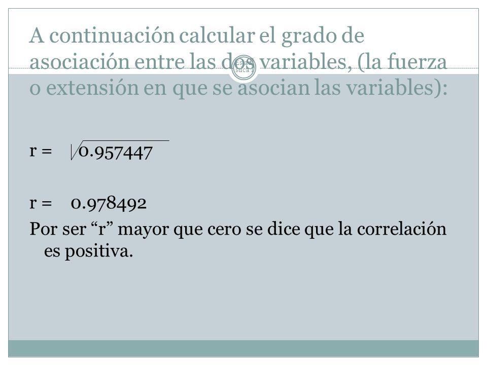 A continuación calcular el grado de asociación entre las dos variables, (la fuerza o extensión en que se asocian las variables):