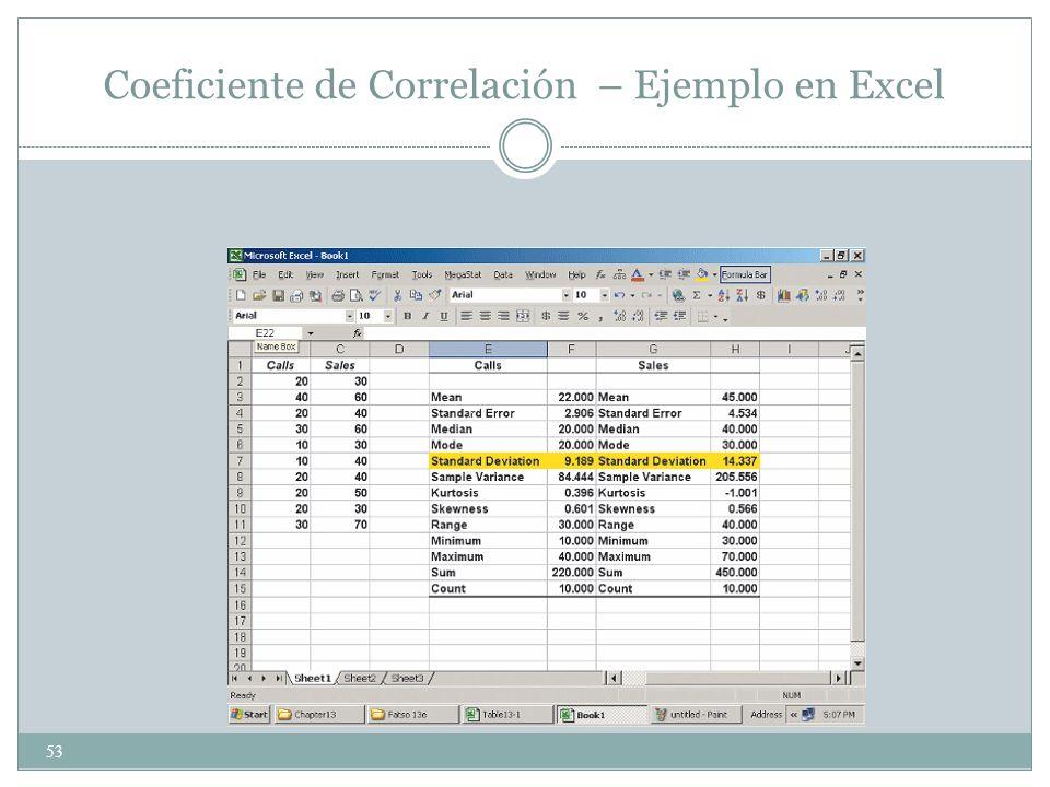 Coeficiente de Correlación – Ejemplo en Excel