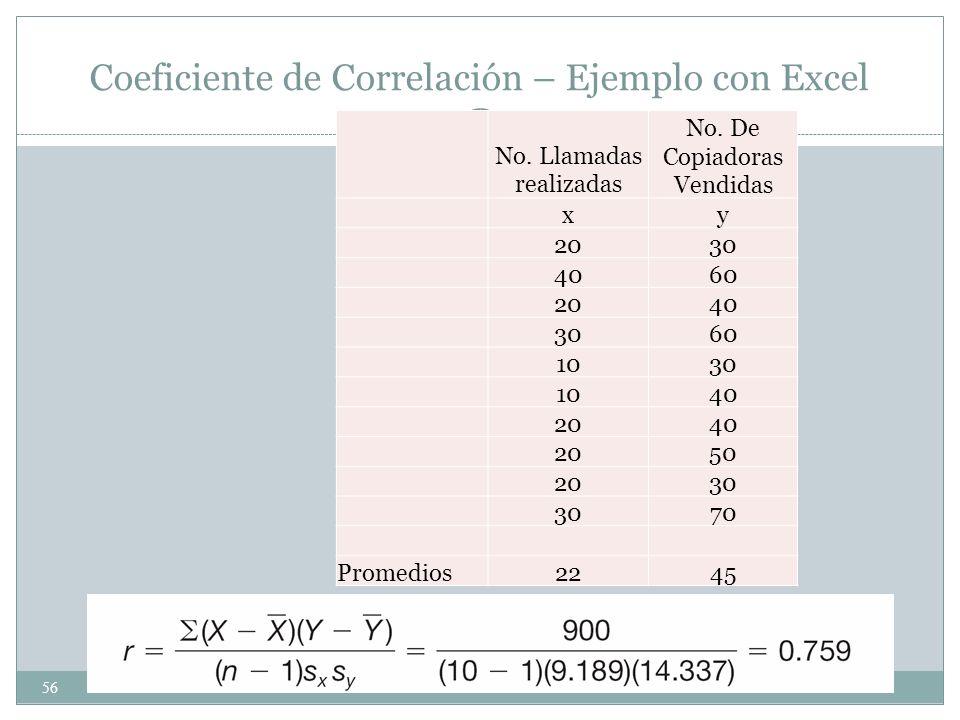 Coeficiente de Correlación – Ejemplo con Excel