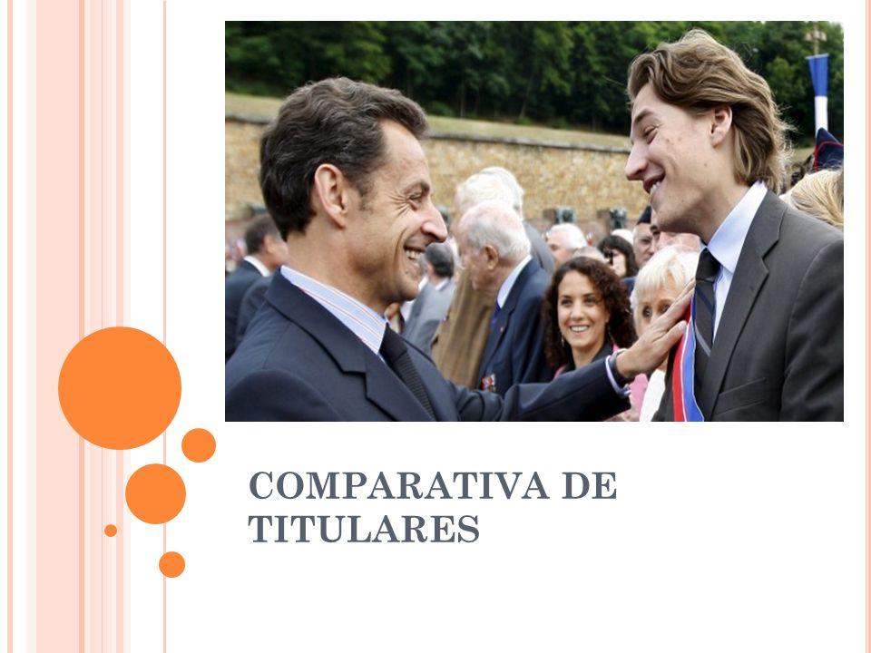 COMPARATIVA DE TITULARES
