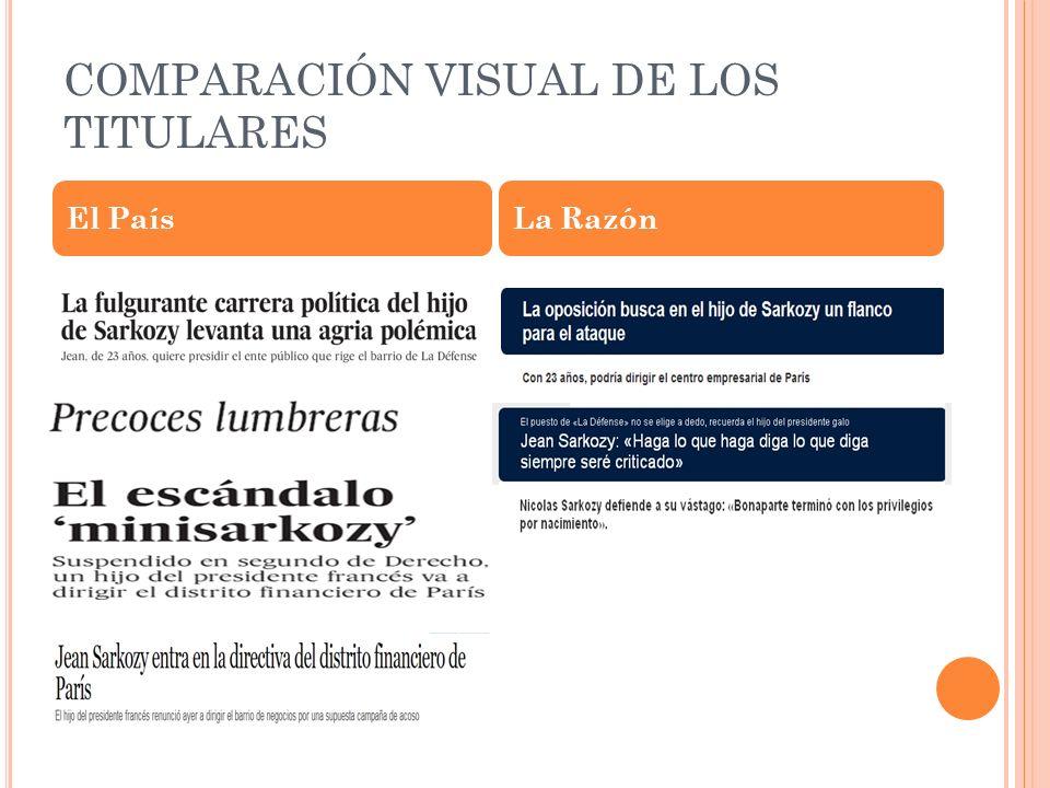 COMPARACIÓN VISUAL DE LOS TITULARES